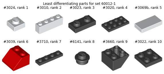 Gallery of least differentiated parts from LEGO Coast Guard set (60012-1) including common parts like plates, tiles, blocks and slopes.
