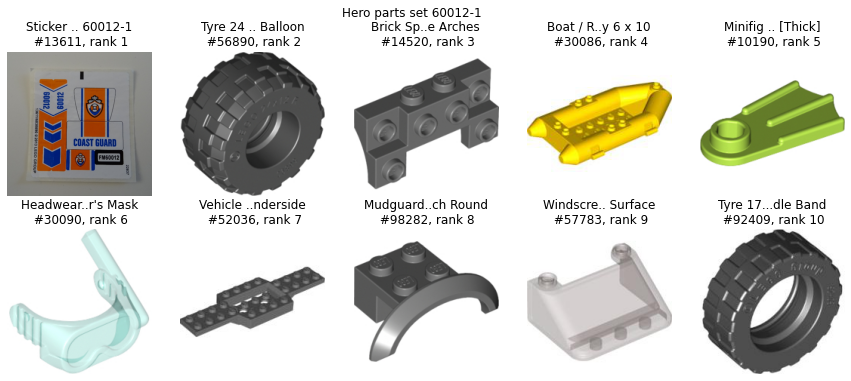 Gallery of hero parts from LEGO Coast Guard set (60012-1) including stickers, 4WD tyres, a dinghy, flippers and mask